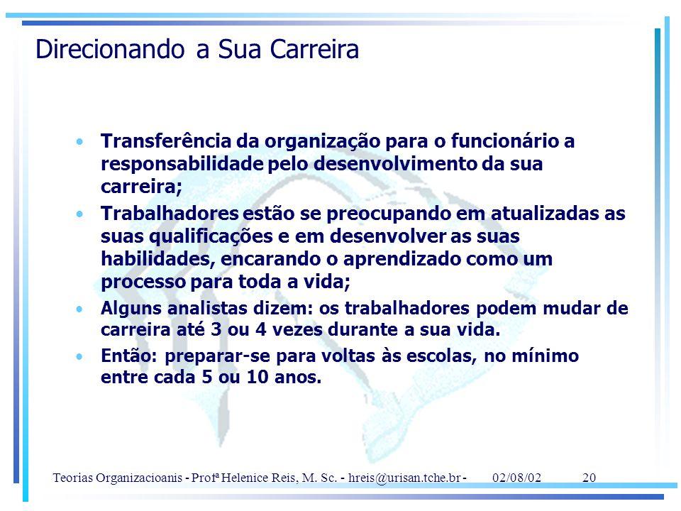 Teorias Organizacioanis - Profª Helenice Reis, M. Sc. - hreis@urisan.tche.br - 02/08/02 20 Direcionando a Sua Carreira Transferência da organização pa