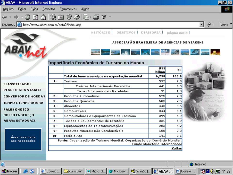 Teorias Organizacioanis - Profª Helenice Reis, M. Sc. - hreis@urisan.tche.br - 02/08/02 3