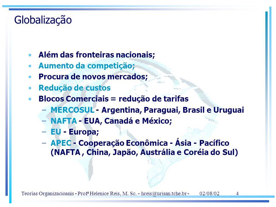 Teorias Organizacioanis - Profª Helenice Reis, M. Sc. - hreis@urisan.tche.br - 02/08/02 4 Globalização Além das fronteiras nacionais; Aumento da compe