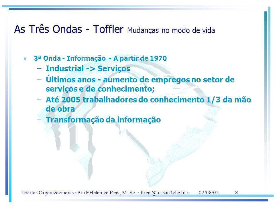 Teorias Organizacioanis - Profª Helenice Reis, M. Sc. - hreis@urisan.tche.br - 02/08/02 8 3ª Onda - Informação - A partir de 1970 –Industrial -> Servi