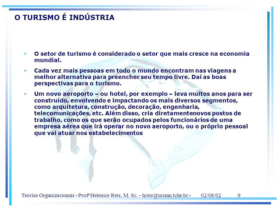 Teorias Organizacioanis - Profª Helenice Reis, M. Sc. - hreis@urisan.tche.br - 02/08/02 9 O TURISMO É INDÚSTRIA O setor de turismo é considerado o set