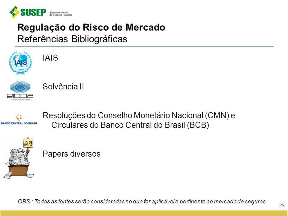 Regulação do Risco de Mercado Referências Bibliográficas IAIS Solvência II Resoluções do Conselho Monetário Nacional (CMN) e Circulares do Banco Centr
