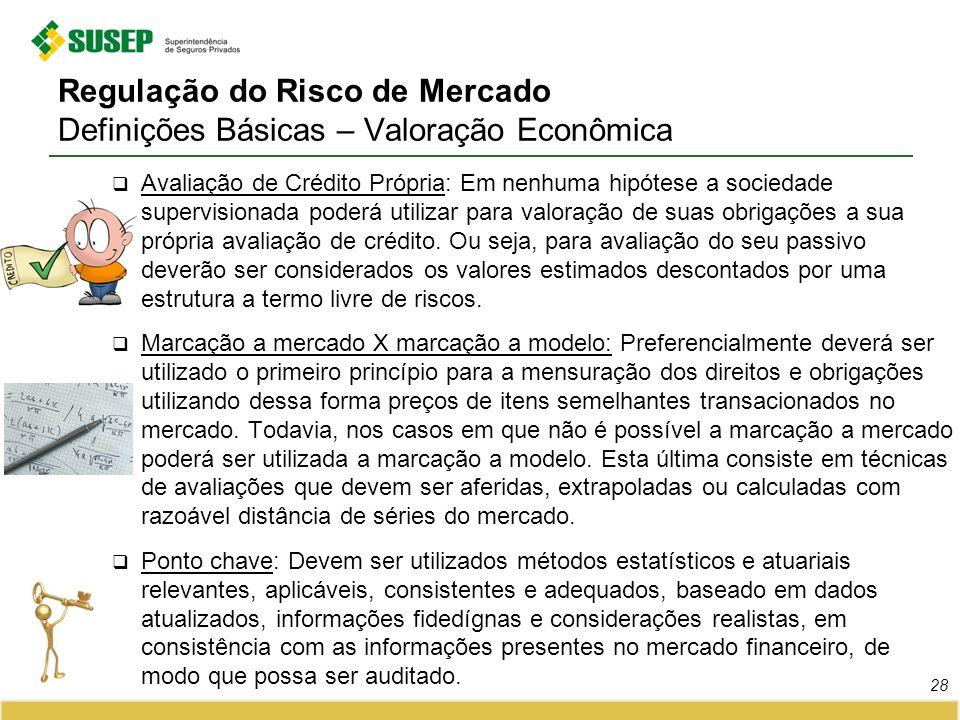 Regulação do Risco de Mercado Definições Básicas – Valoração Econômica 28 Avaliação de Crédito Própria: Em nenhuma hipótese a sociedade supervisionada