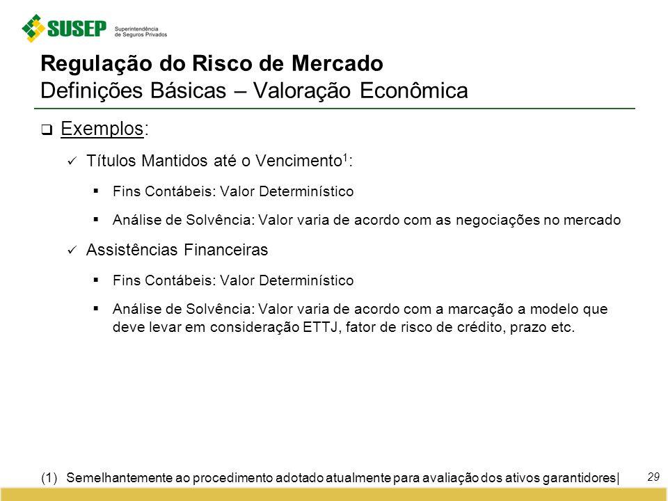 Regulação do Risco de Mercado Definições Básicas – Valoração Econômica 29 Exemplos: Títulos Mantidos até o Vencimento 1 : Fins Contábeis: Valor Determ
