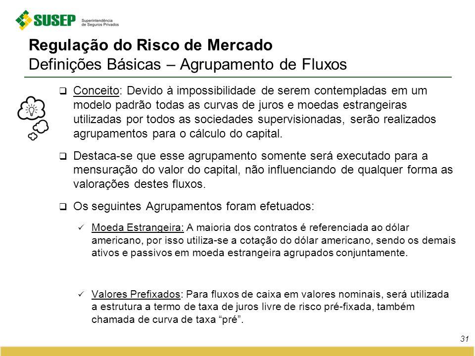 Regulação do Risco de Mercado Definições Básicas – Agrupamento de Fluxos 31 Conceito: Devido à impossibilidade de serem contempladas em um modelo padr