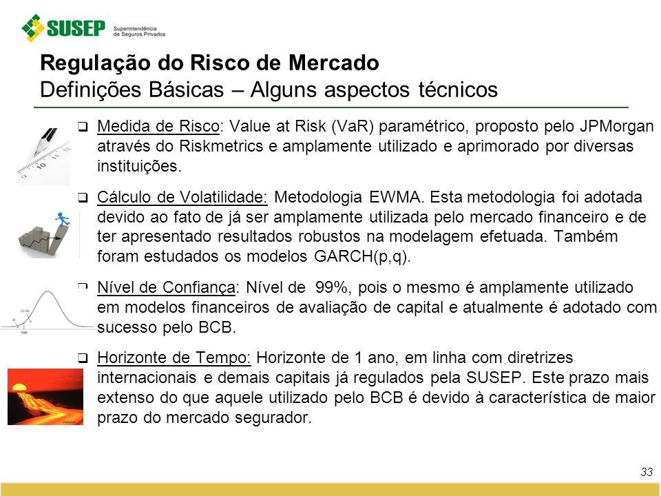 Regulação do Risco de Mercado Definições Básicas – Alguns aspectos técnicos 33 Medida de Risco: Value at Risk (VaR) paramétrico, proposto pelo JPMorga