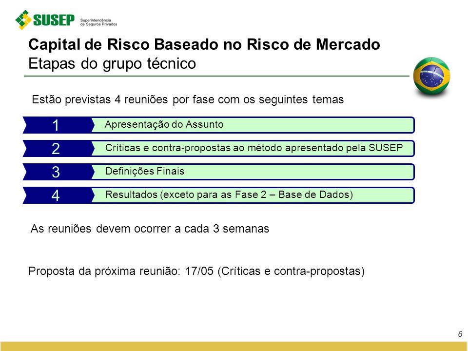 Capital de Risco Baseado no Risco de Mercado Etapas do grupo técnico 6 Estão previstas 4 reuniões por fase com os seguintes temas Apresentação do Assu