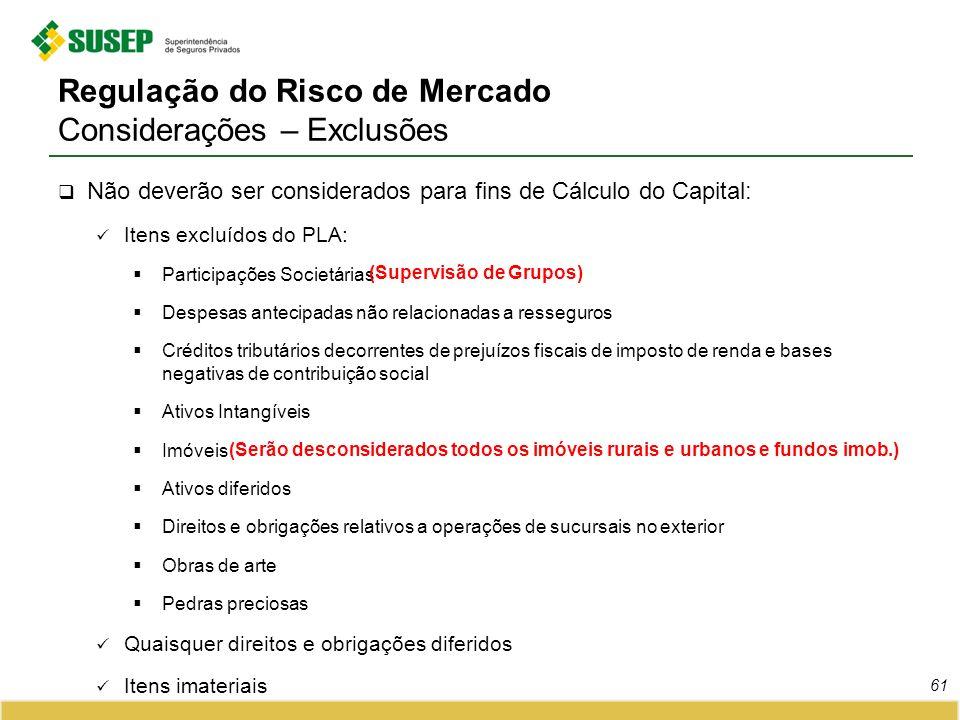 Regulação do Risco de Mercado Considerações – Exclusões Não deverão ser considerados para fins de Cálculo do Capital: Itens excluídos do PLA: Particip
