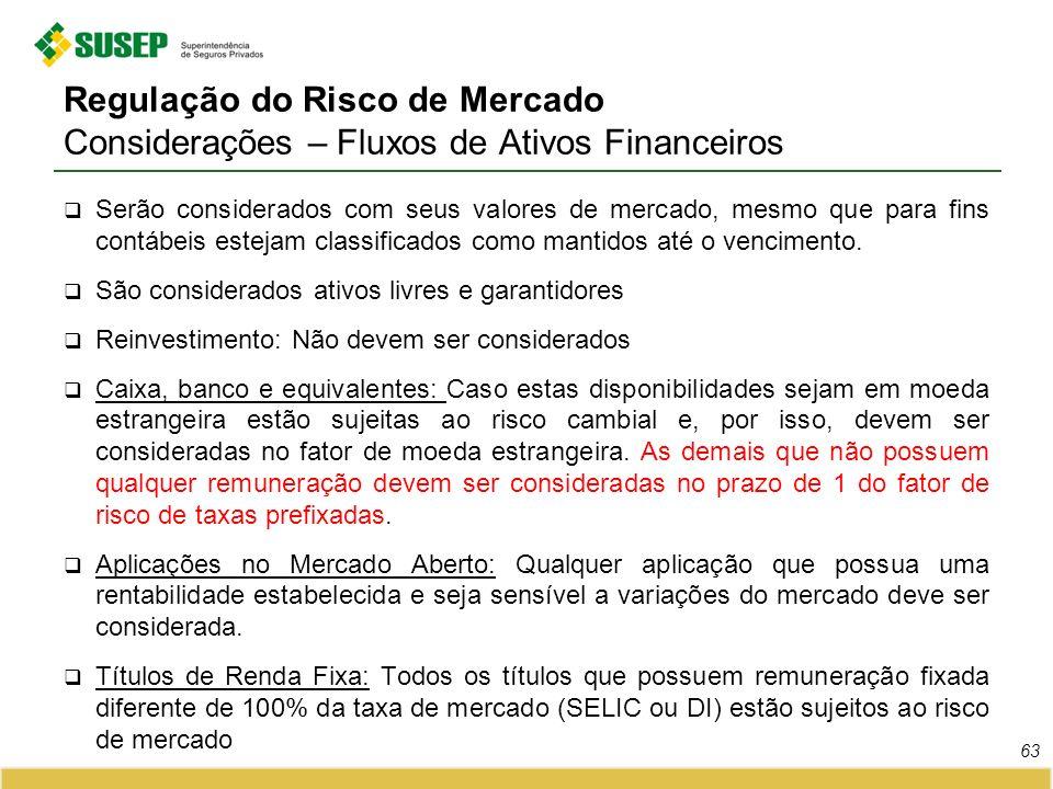 Regulação do Risco de Mercado Considerações – Fluxos de Ativos Financeiros Serão considerados com seus valores de mercado, mesmo que para fins contábe
