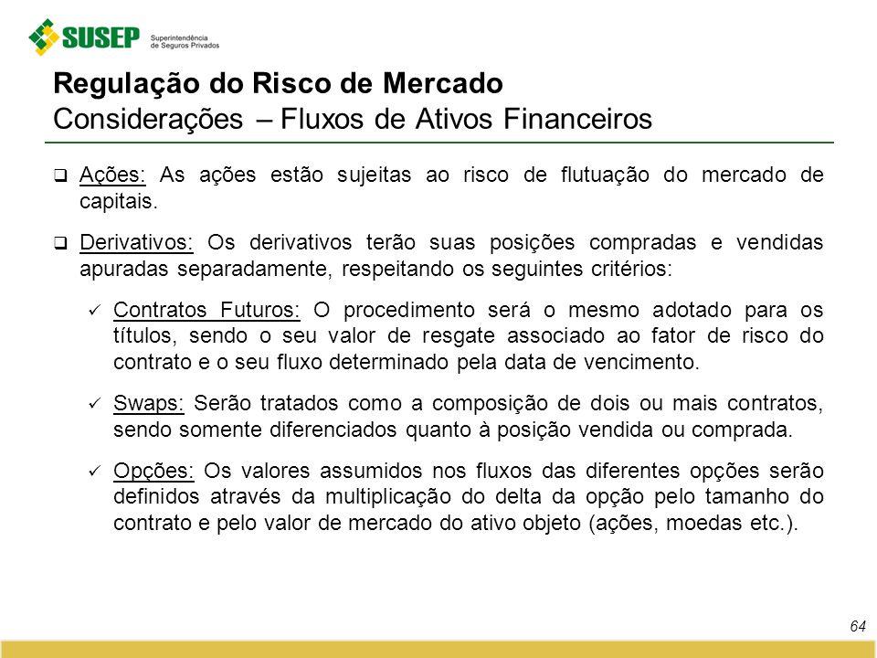 Regulação do Risco de Mercado Considerações – Fluxos de Ativos Financeiros Ações: As ações estão sujeitas ao risco de flutuação do mercado de capitais