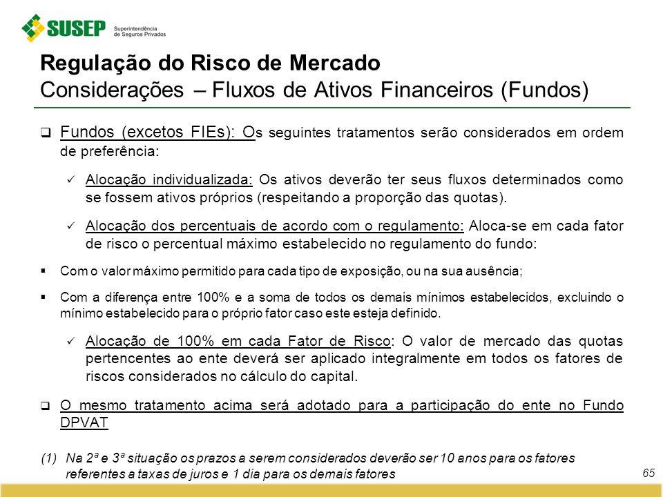 Regulação do Risco de Mercado Considerações – Fluxos de Ativos Financeiros (Fundos) Fundos (excetos FIEs): O s seguintes tratamentos serão considerado