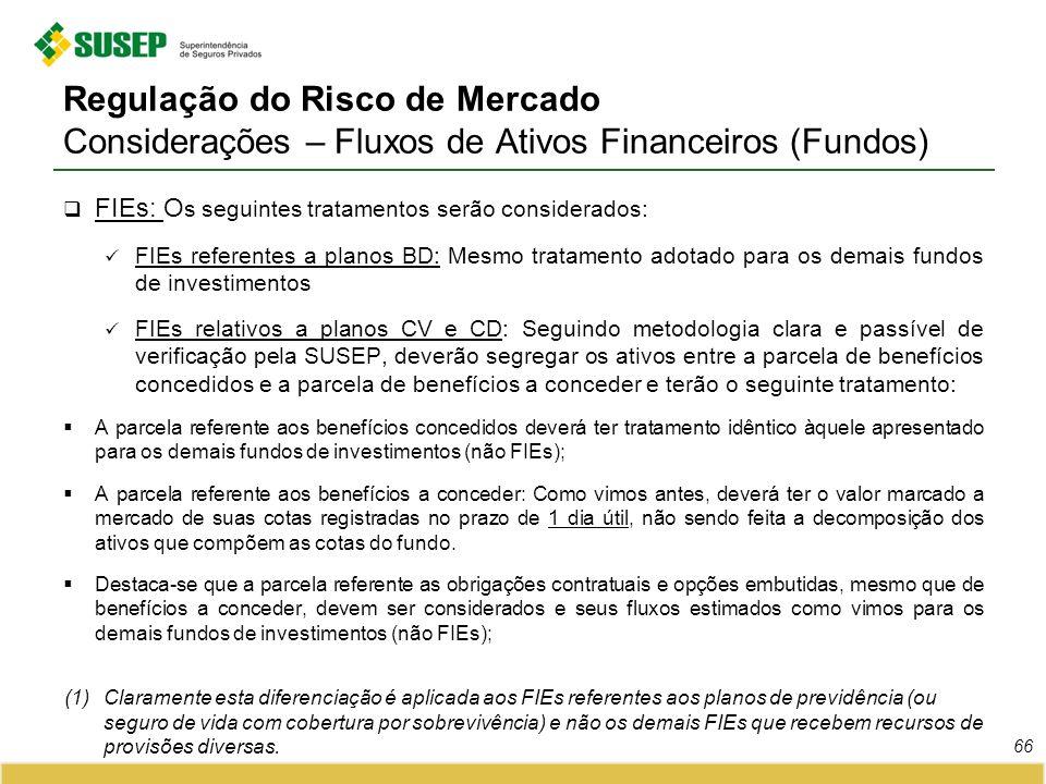Regulação do Risco de Mercado Considerações – Fluxos de Ativos Financeiros (Fundos) FIEs: O s seguintes tratamentos serão considerados: FIEs referente