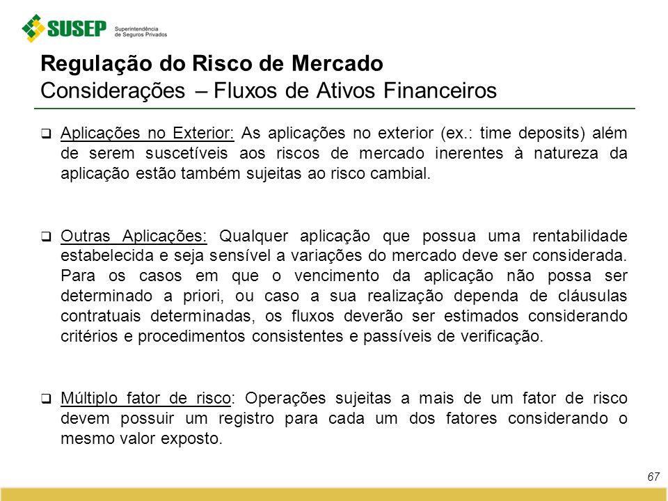 Regulação do Risco de Mercado Considerações – Fluxos de Ativos Financeiros Aplicações no Exterior: As aplicações no exterior (ex.: time deposits) além