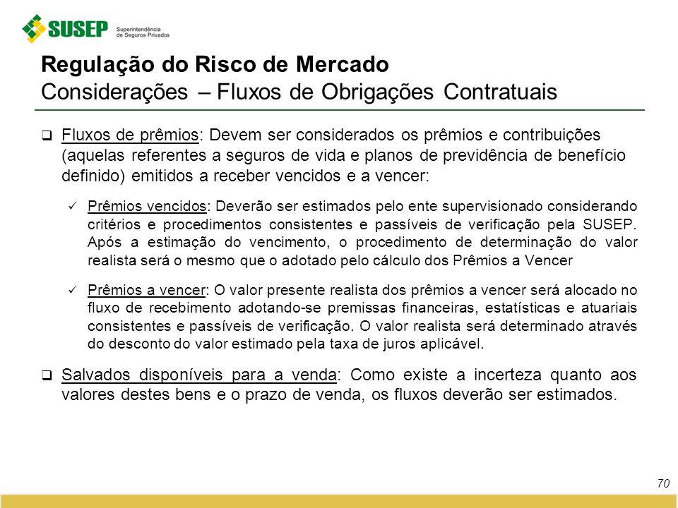 Regulação do Risco de Mercado Considerações – Fluxos de Obrigações Contratuais Fluxos de prêmios: Devem ser considerados os prêmios e contribuições (a