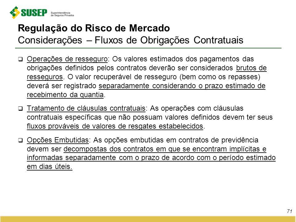 Regulação do Risco de Mercado Considerações – Fluxos de Obrigações Contratuais Operações de resseguro: Os valores estimados dos pagamentos das obrigaç