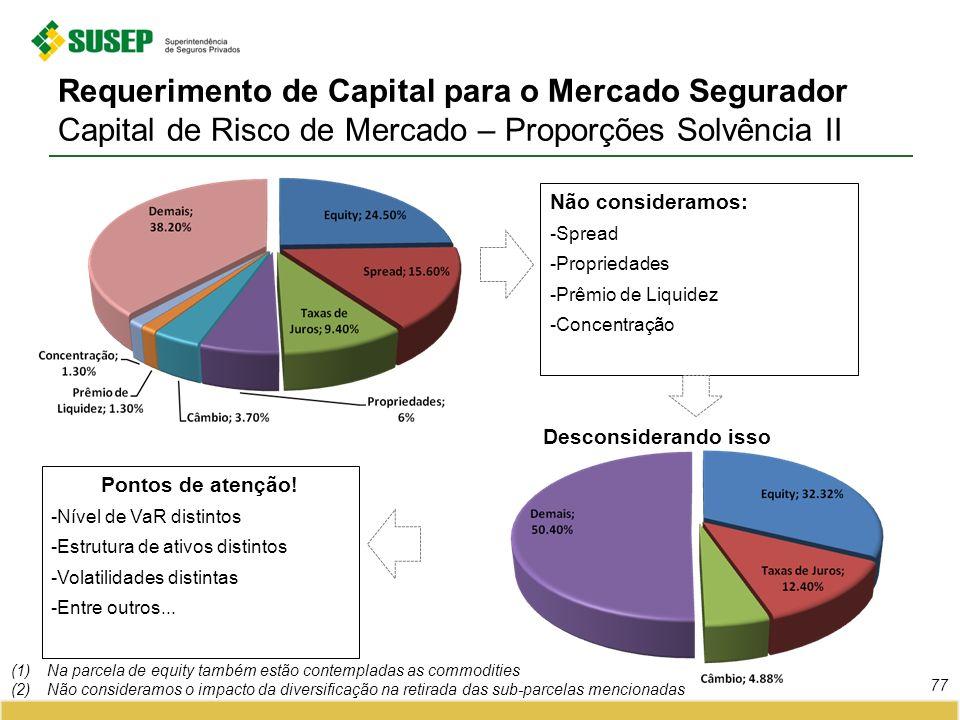 Requerimento de Capital para o Mercado Segurador Capital de Risco de Mercado – Proporções Solvência II 77 Não consideramos: -Spread -Propriedades -Prê