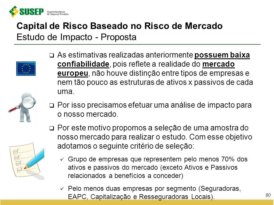 Capital de Risco Baseado no Risco de Mercado Estudo de Impacto - Proposta As estimativas realizadas anteriormente possuem baixa confiabilidade, pois r