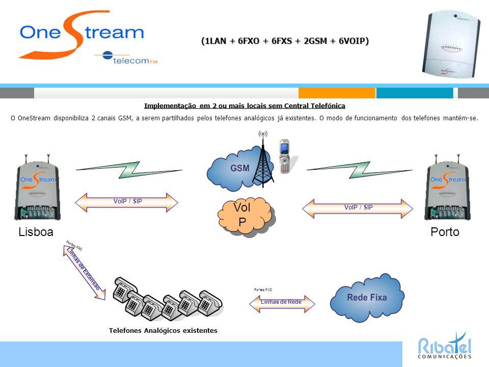 (1LAN + 6FXO + 6FXS + 2GSM + 6VOIP) Implementação em 2 ou mais locais sem Central Telefónica O OneStream disponibiliza 2 canais GSM, a serem partilhados pelos telefones analógicos já existentes.