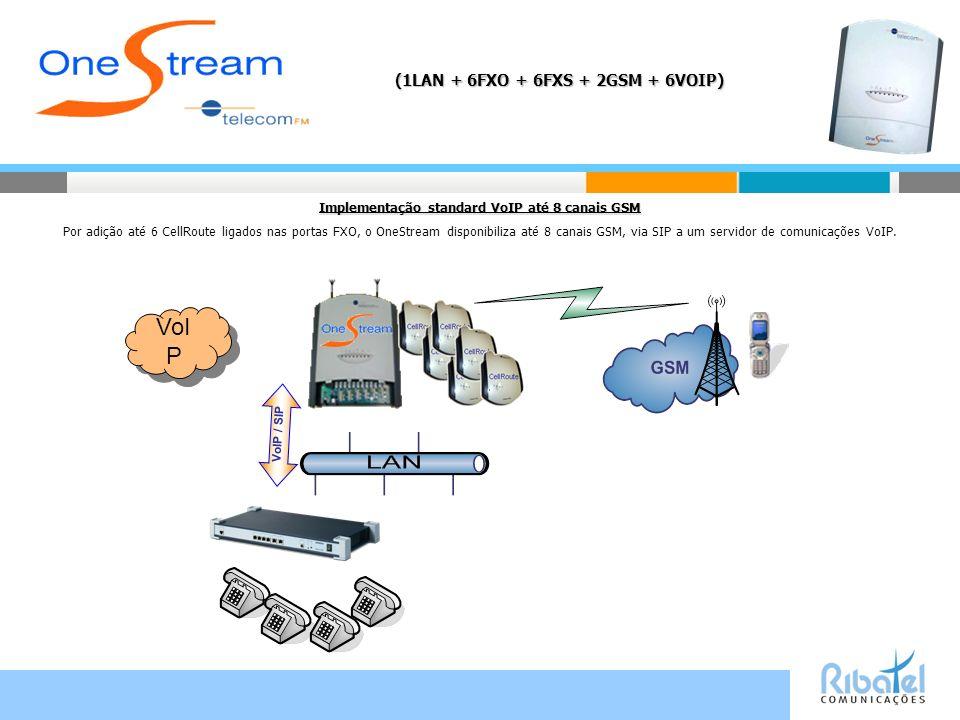 Implementação standard VoIP até 8 canais GSM Por adição até 6 CellRoute ligados nas portas FXO, o OneStream disponibiliza até 8 canais GSM, via SIP a um servidor de comunicações VoIP.