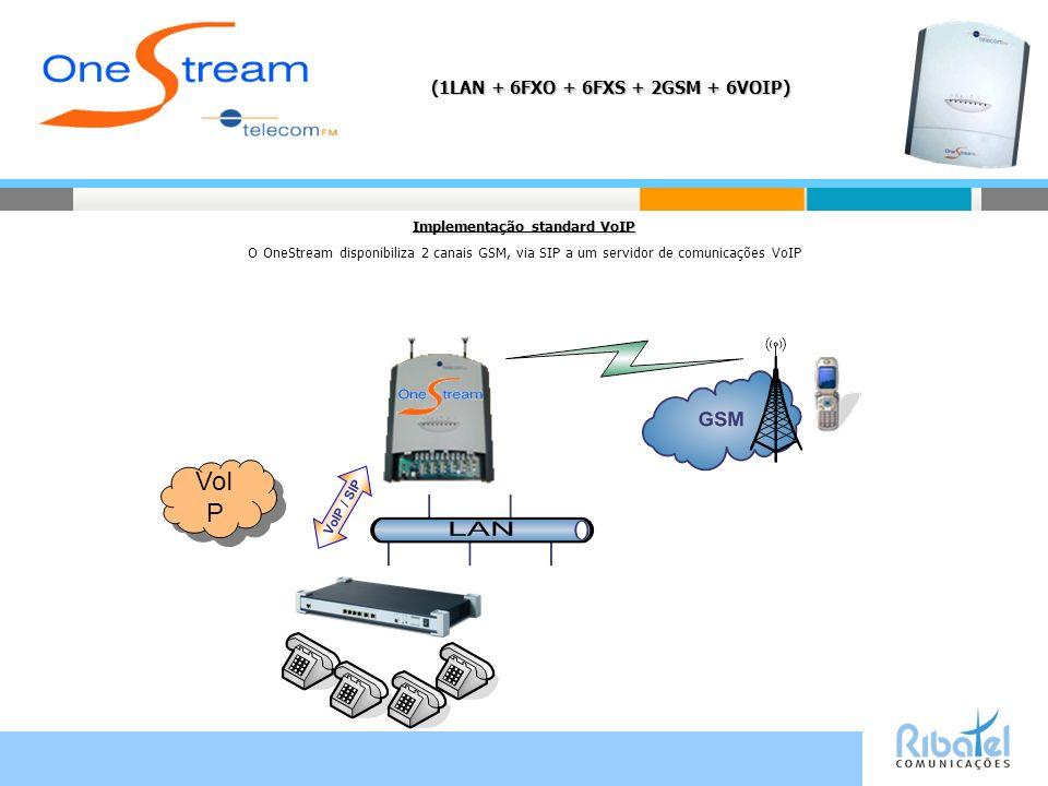 (1LAN + 6FXO + 6FXS + 2GSM + 6VOIP) Implementação standard VoIP O OneStream disponibiliza 2 canais GSM, via SIP a um servidor de comunicações VoIP VoI