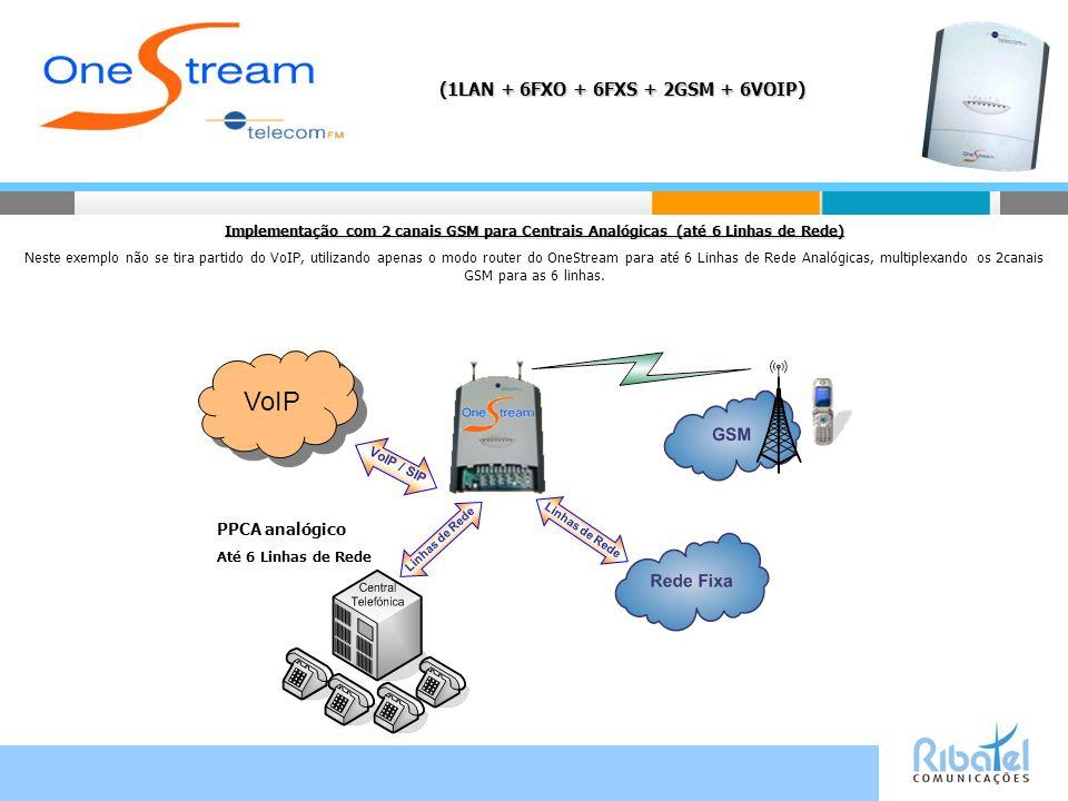 (1LAN + 6FXO + 6FXS + 2GSM + 6VOIP) Implementação com 2 canais GSM para Centrais Analógicas (até 6 Linhas de Rede) Neste exemplo não se tira partido d