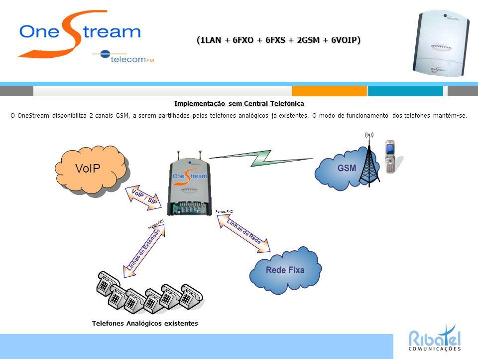 (1LAN + 6FXO + 6FXS + 2GSM + 6VOIP) Implementação sem Central Telefónica O OneStream disponibiliza 2 canais GSM, a serem partilhados pelos telefones analógicos já existentes.