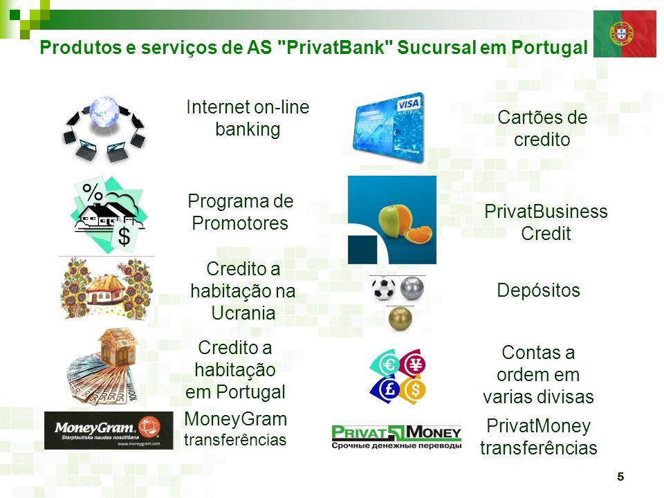 5 PrivatMoney transferências MoneyGram transferências Depósitos Contas a ordem em varias divisas Credito a habitação na Ucrania PrivatBusiness Credit