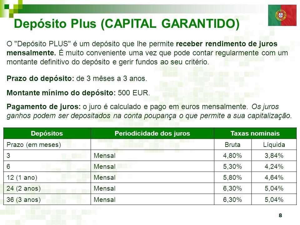 8 Depósito Plus (CAPITAL GARANTIDO) Prazo do depósito: de 3 mêses a 3 anos. Montante mínimo do depósito: 500 EUR. Pagamento de juros: o juro é calcula