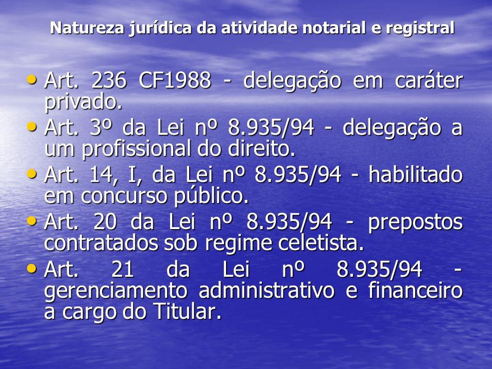 Natureza jurídica da atividade notarial e registral Art. 236 CF1988 - delegação em caráter privado. Art. 236 CF1988 - delegação em caráter privado. Ar