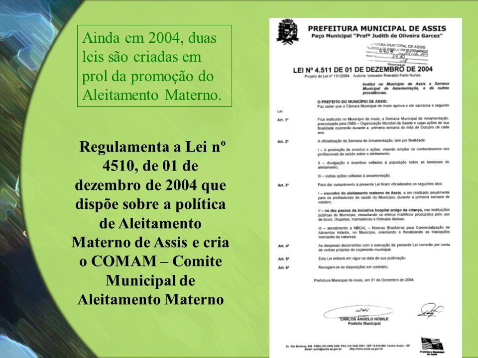 Regulamenta a Lei nº 4510, de 01 de dezembro de 2004 que dispõe sobre a política de Aleitamento Materno de Assis e cria o COMAM – Comite Municipal de