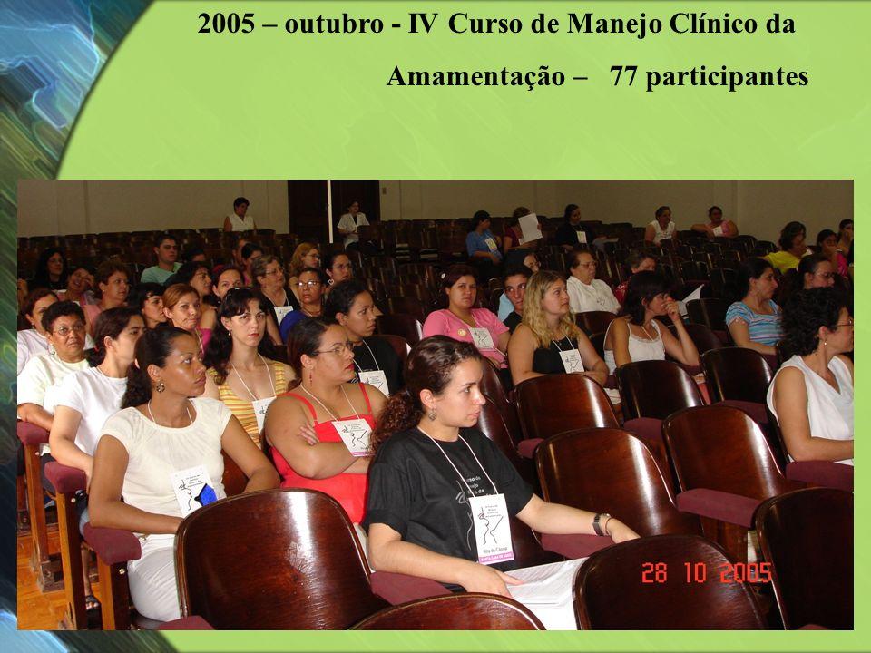 2005 – outubro - IV Curso de Manejo Clínico da Amamentação – 77 participantes