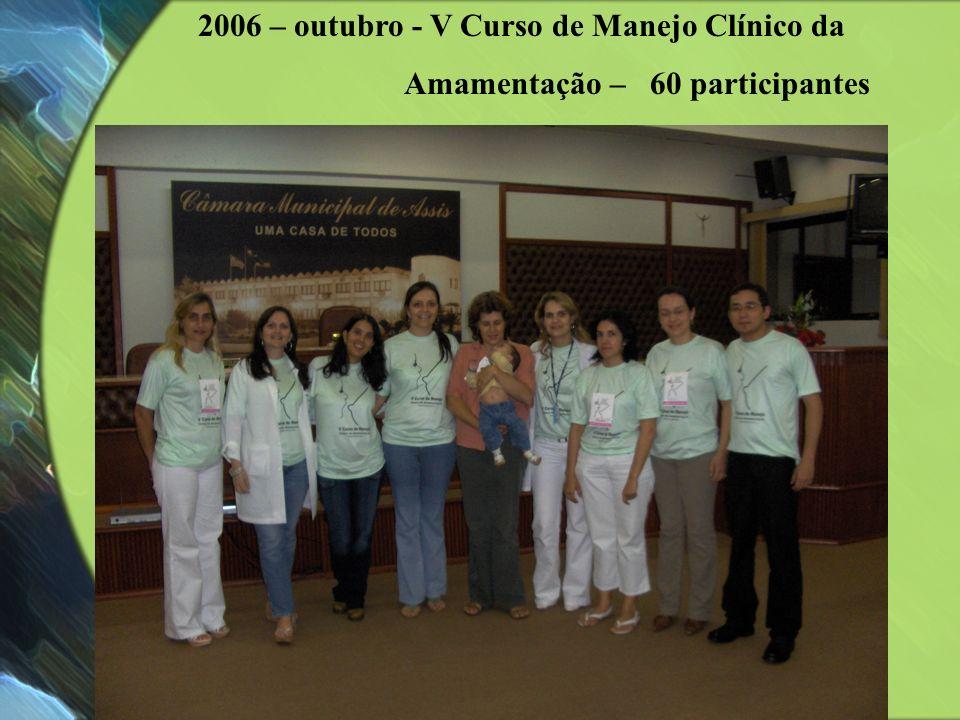 2006 – outubro - V Curso de Manejo Clínico da Amamentação – 60 participantes