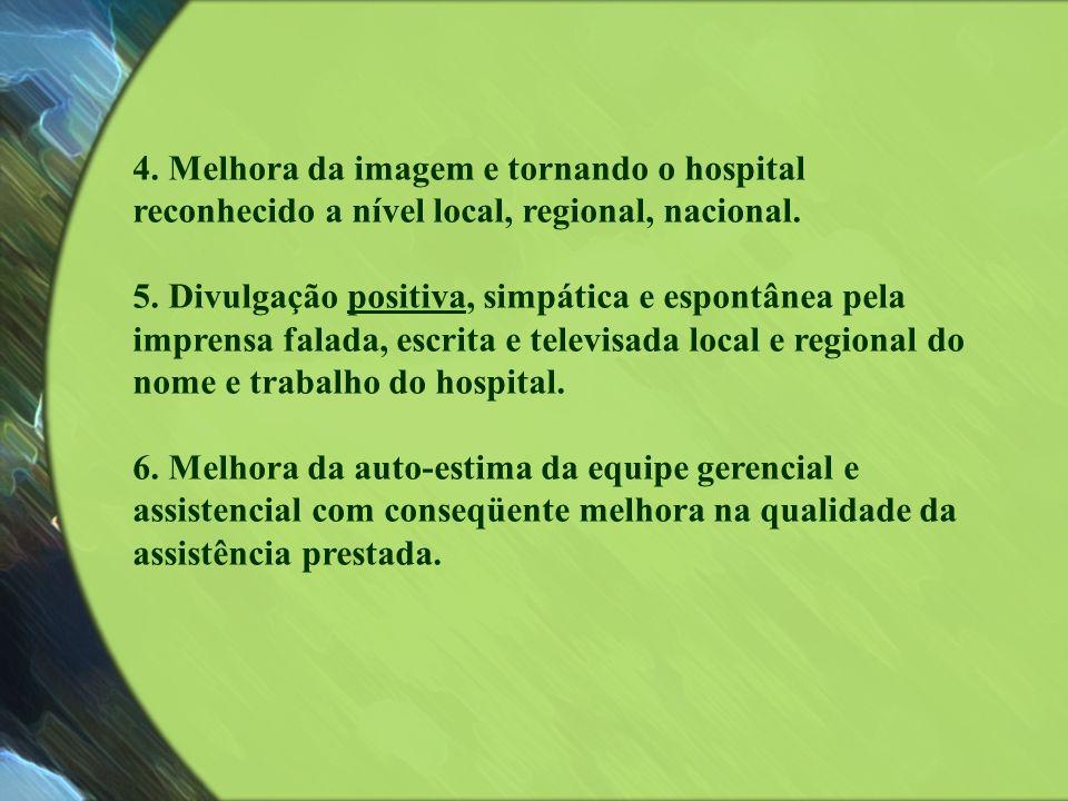 4. Melhora da imagem e tornando o hospital reconhecido a nível local, regional, nacional. 5. Divulgação positiva, simpática e espontânea pela imprensa
