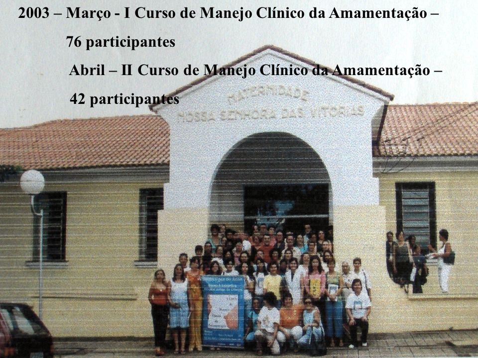 2003 – Março - I Curso de Manejo Clínico da Amamentação – 76 participantes Abril – II Curso de Manejo Clínico da Amamentação – 42 participantes