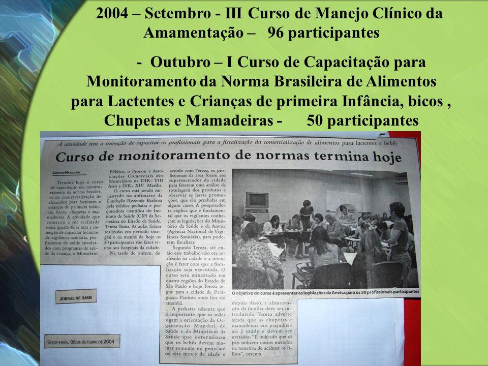 2004 – Setembro - III Curso de Manejo Clínico da Amamentação – 96 participantes - Outubro – I Curso de Capacitação para Monitoramento da Norma Brasile