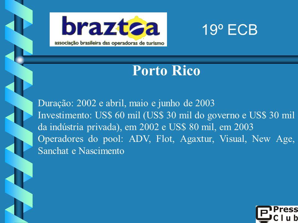 Porto Rico Duração: 2002 e abril, maio e junho de 2003 Investimento: US$ 60 mil (US$ 30 mil do governo e US$ 30 mil da indústria privada), em 2002 e U
