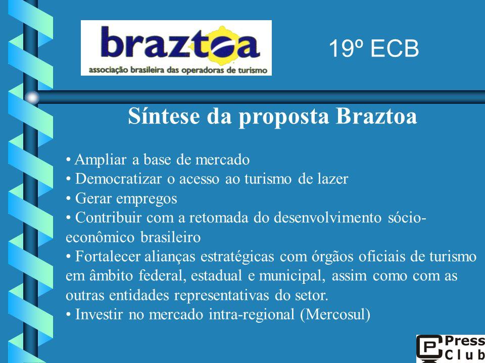 Síntese da proposta Braztoa Ampliar a base de mercado Democratizar o acesso ao turismo de lazer Gerar empregos Contribuir com a retomada do desenvolvi
