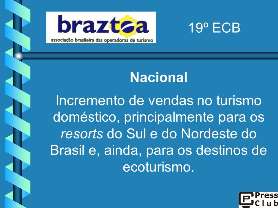 Nacional Incremento de vendas no turismo doméstico, principalmente para os resorts do Sul e do Nordeste do Brasil e, ainda, para os destinos de ecotur