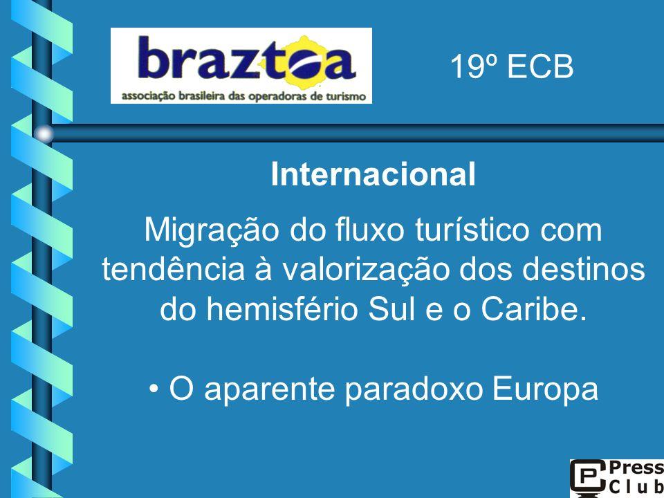 Internacional Migração do fluxo turístico com tendência à valorização dos destinos do hemisfério Sul e o Caribe. O aparente paradoxo Europa 19º ECB
