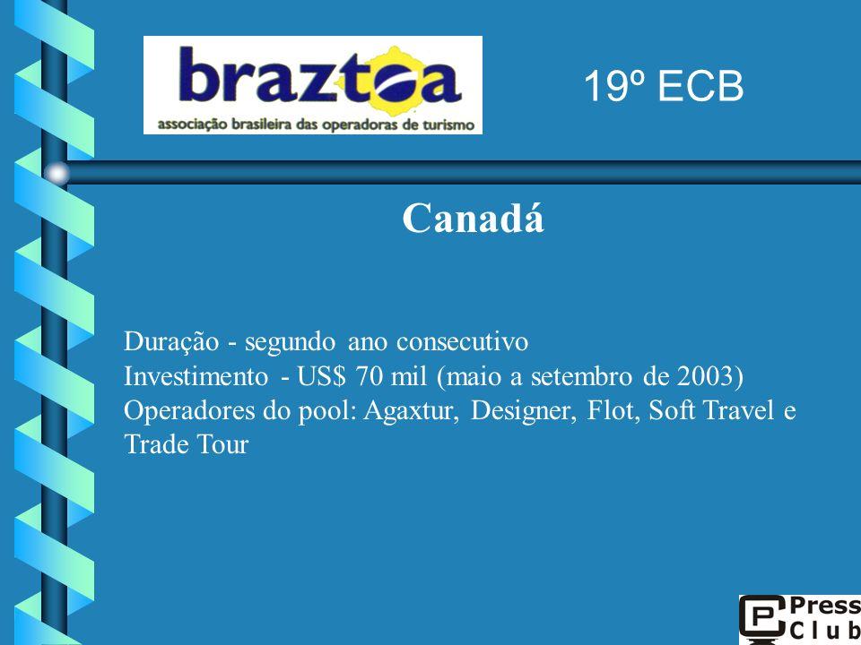 Canadá Duração - segundo ano consecutivo Investimento - US$ 70 mil (maio a setembro de 2003) Operadores do pool: Agaxtur, Designer, Flot, Soft Travel