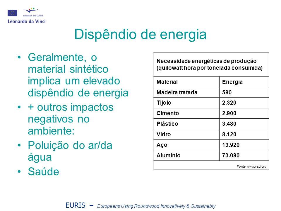 EURIS – Europeans Using Roundwood Innovatively & Sustainably Dispêndio de energia Geralmente, o material sintético implica um elevado dispêndio de energia + outros impactos negativos no ambiente: Poluição do ar/da água Saúde Necessidade energéticas de produção (quilowatt hora por tonelada consumida) MaterialEnergia Madeira tratada580 Tijolo2.320 Cimento2.900 Plástico3.480 Vidro8.120 Aço13.920 Alumínio73.080 Fonte: www.vasi.org