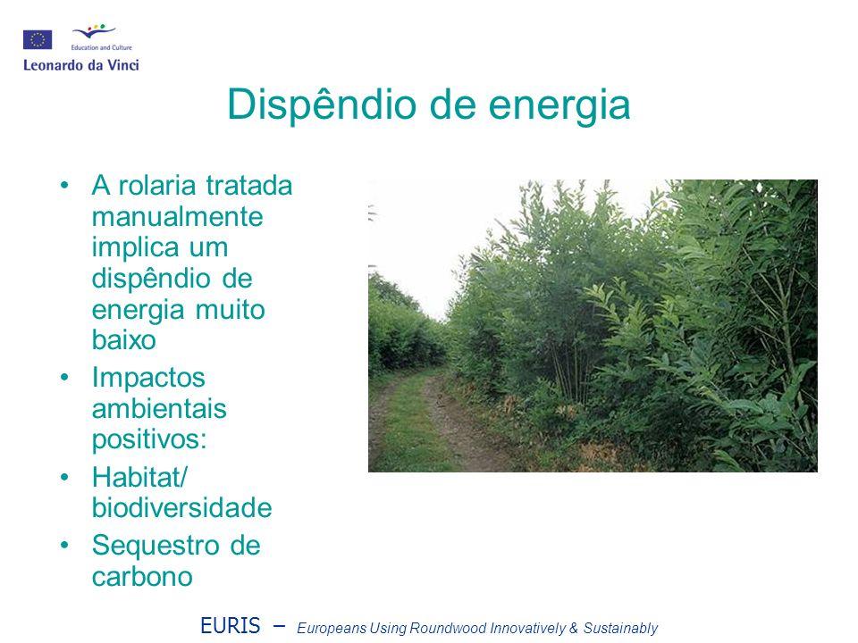 EURIS – Europeans Using Roundwood Innovatively & Sustainably Dispêndio de energia A rolaria tratada manualmente implica um dispêndio de energia muito baixo Impactos ambientais positivos: Habitat/ biodiversidade Sequestro de carbono