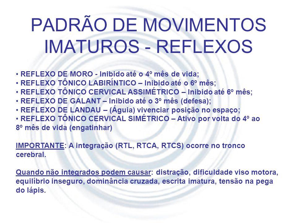 TRATAMENTO SENTIDO DE RITMO, HARMONIZAÇÃO DO ESPAÇO CORPORAL E A RESPIRAÇAO Girar bolinha