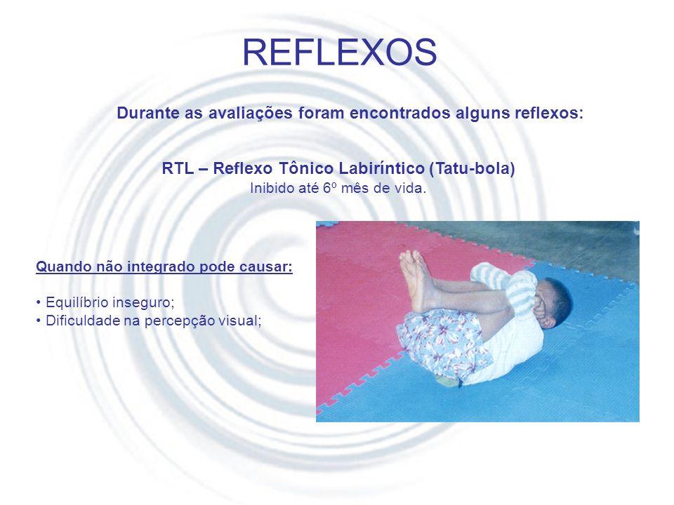 RL – Reflexo Landau (Águia) Inibido até 3º ano de vida.