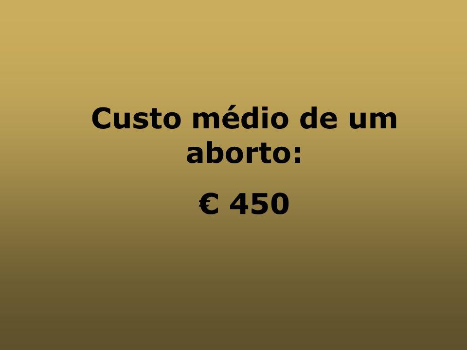 Custo médio de um aborto: 450