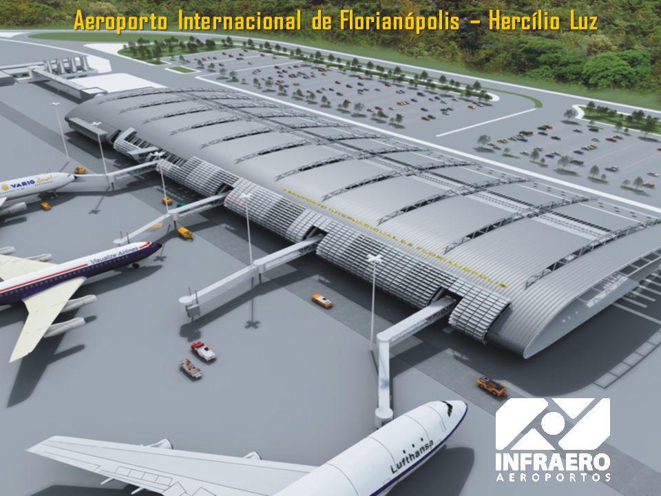 Aeroporto Internacional de Florianópolis – Hercílio Luz