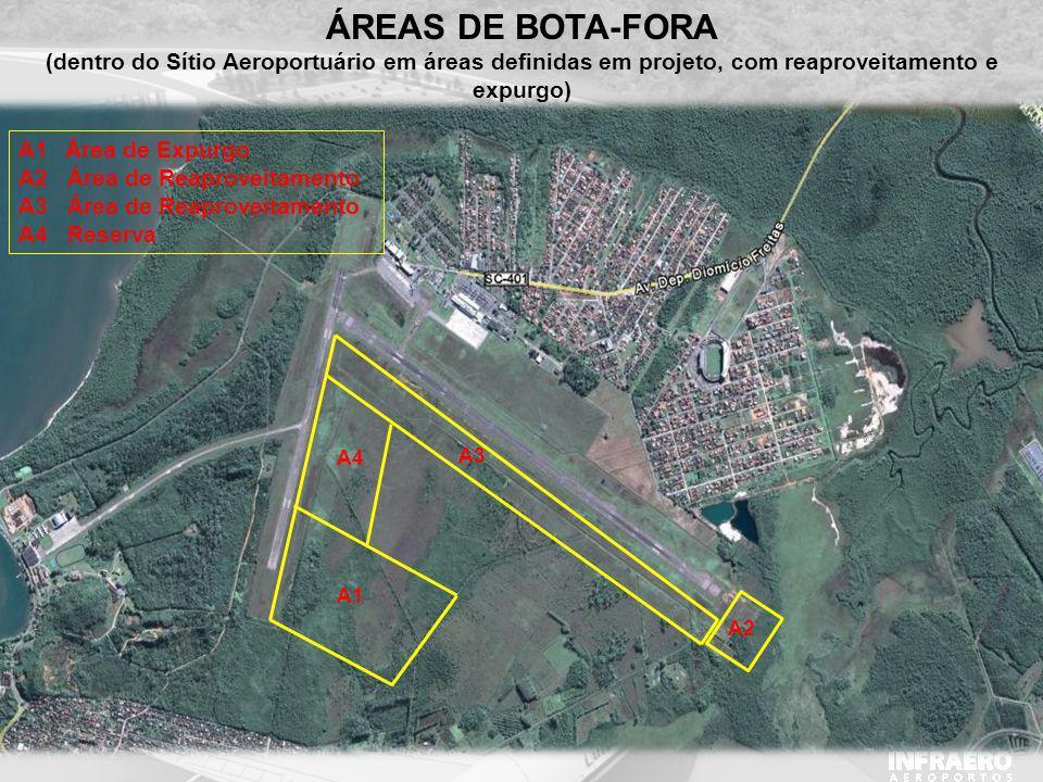 ÁREAS DE BOTA-FORA (dentro do Sítio Aeroportuário em áreas definidas em projeto, com reaproveitamento e expurgo) A1 Área de Expurgo A2 Área de Reaprov