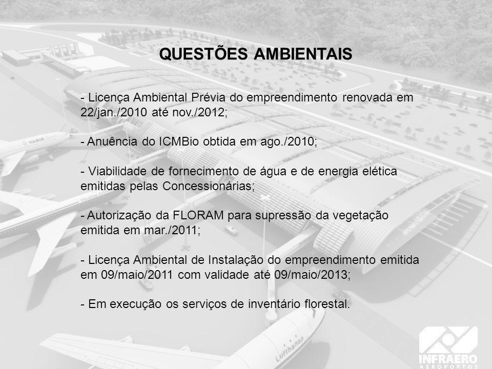 QUESTÕES AMBIENTAIS - Licença Ambiental Prévia do empreendimento renovada em 22/jan./2010 até nov./2012; - Anuência do ICMBio obtida em ago./2010; - V