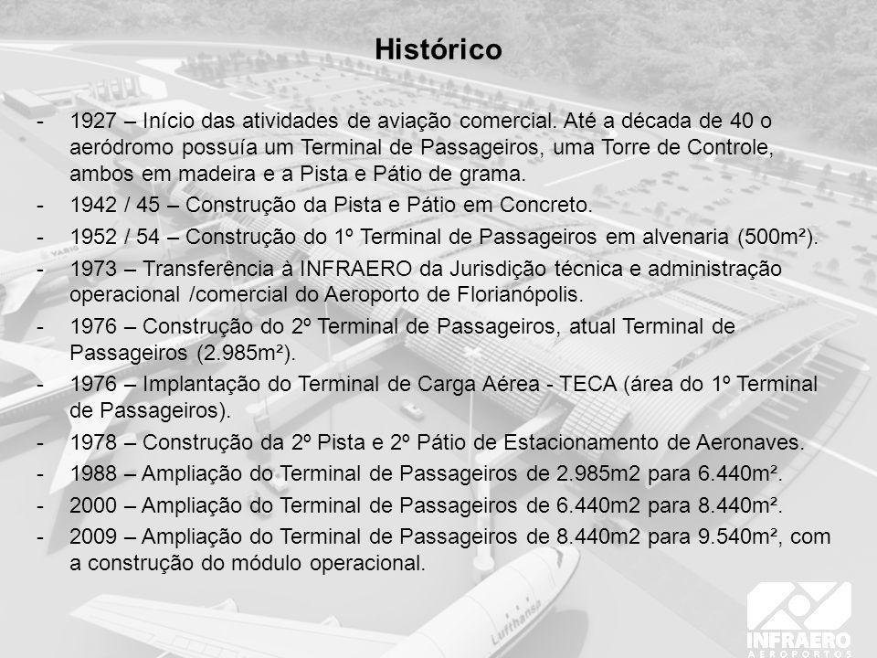 -1927 – Início das atividades de aviação comercial. Até a década de 40 o aeródromo possuía um Terminal de Passageiros, uma Torre de Controle, ambos em