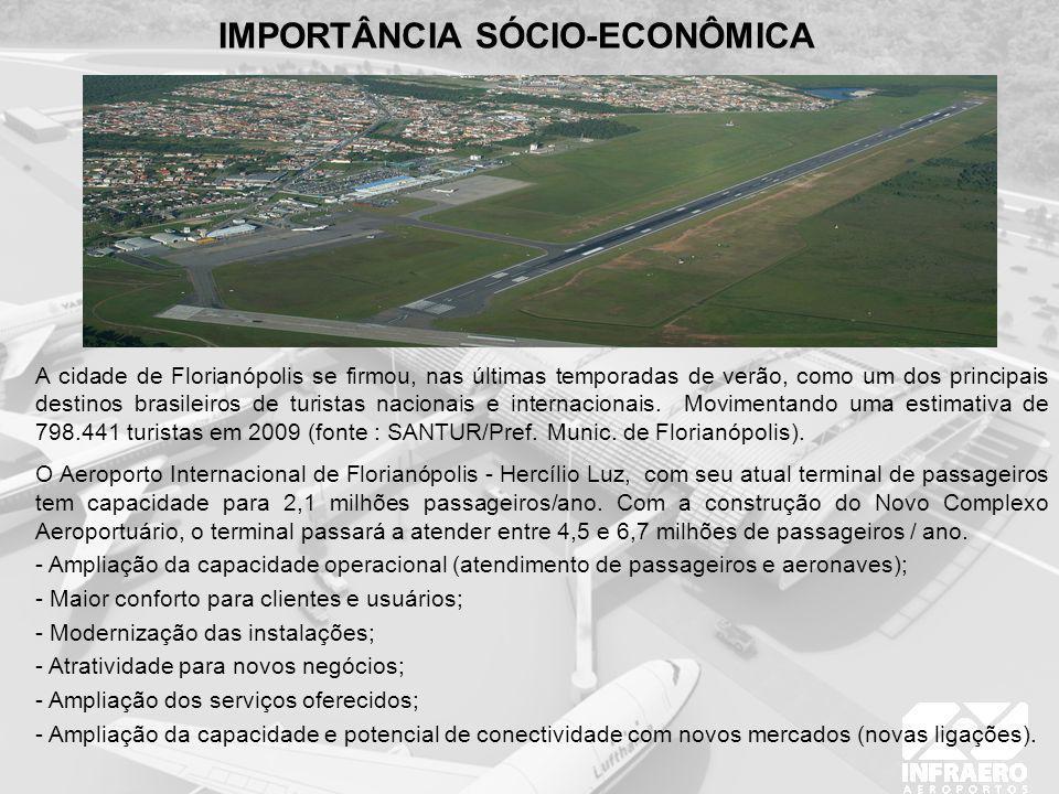 Pista de rolamento de aeronaves – taxiways - proporcionarão saídas rápidas das aeronaves o que agilizará pousos e decolagens.